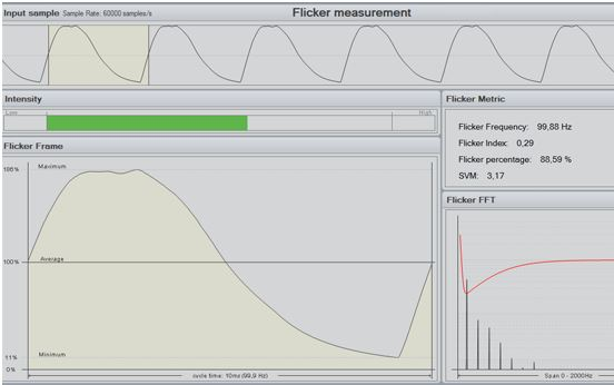 Flicker measurement
